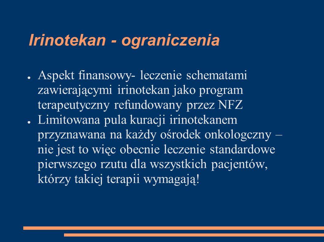 Irinotekan - ograniczenia Aspekt finansowy- leczenie schematami zawierającymi irinotekan jako program terapeutyczny refundowany przez NFZ Limitowana pula kuracji irinotekanem przyznawana na każdy ośrodek onkologczny – nie jest to więc obecnie leczenie standardowe pierwszego rzutu dla wszystkich pacjentów, którzy takiej terapii wymagają!