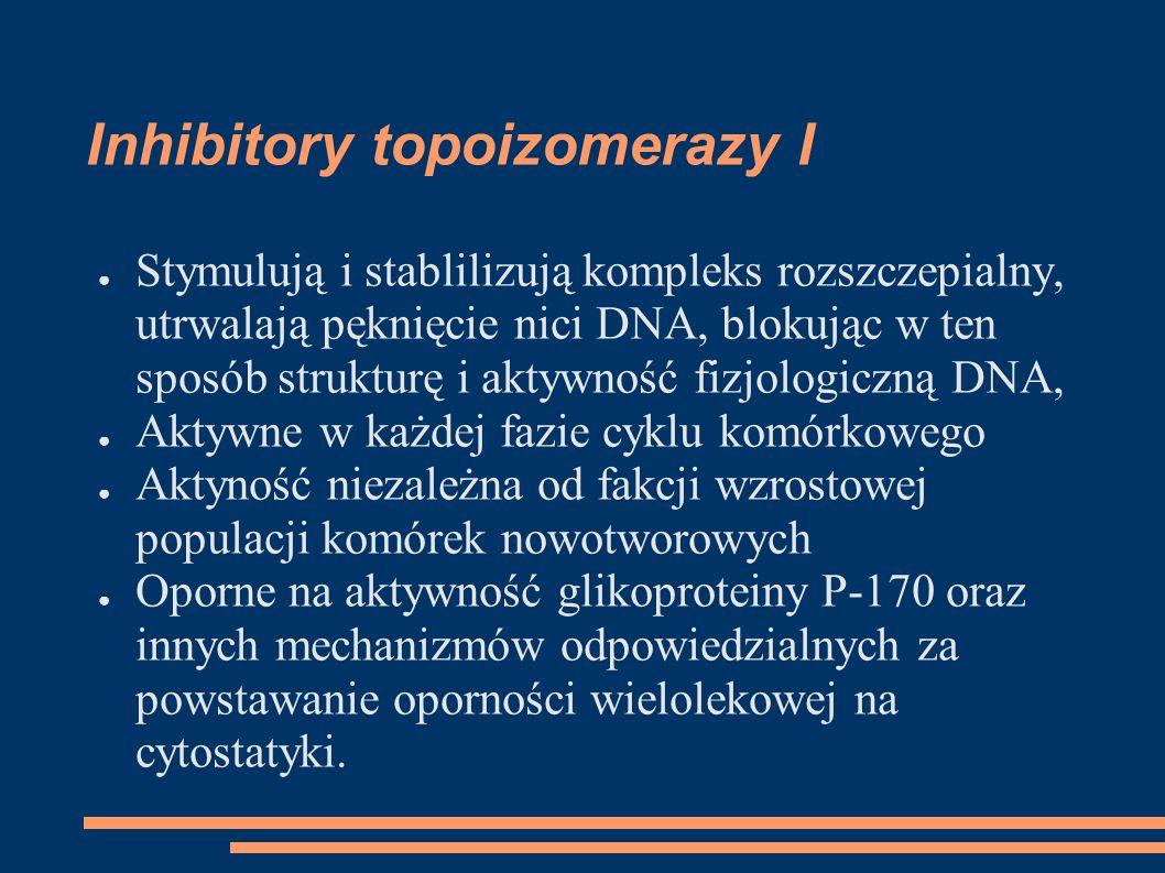 Chemioterapia dotętnicza w leczeniu przerzutów do wątroby Fluorodezoksyurydyna (FUDR) - wyższy odsetek odpowiedzi klinicznych - brak wpływu na wydłużenie całkowitych przeżyć – nieakceptowalna toksyczność Obiecujące wyniki badań pilotażowych z dotętniczy podawaniem FUDR w połaczeniu z systemową terapią nowymi lekami ( campto, oxali)