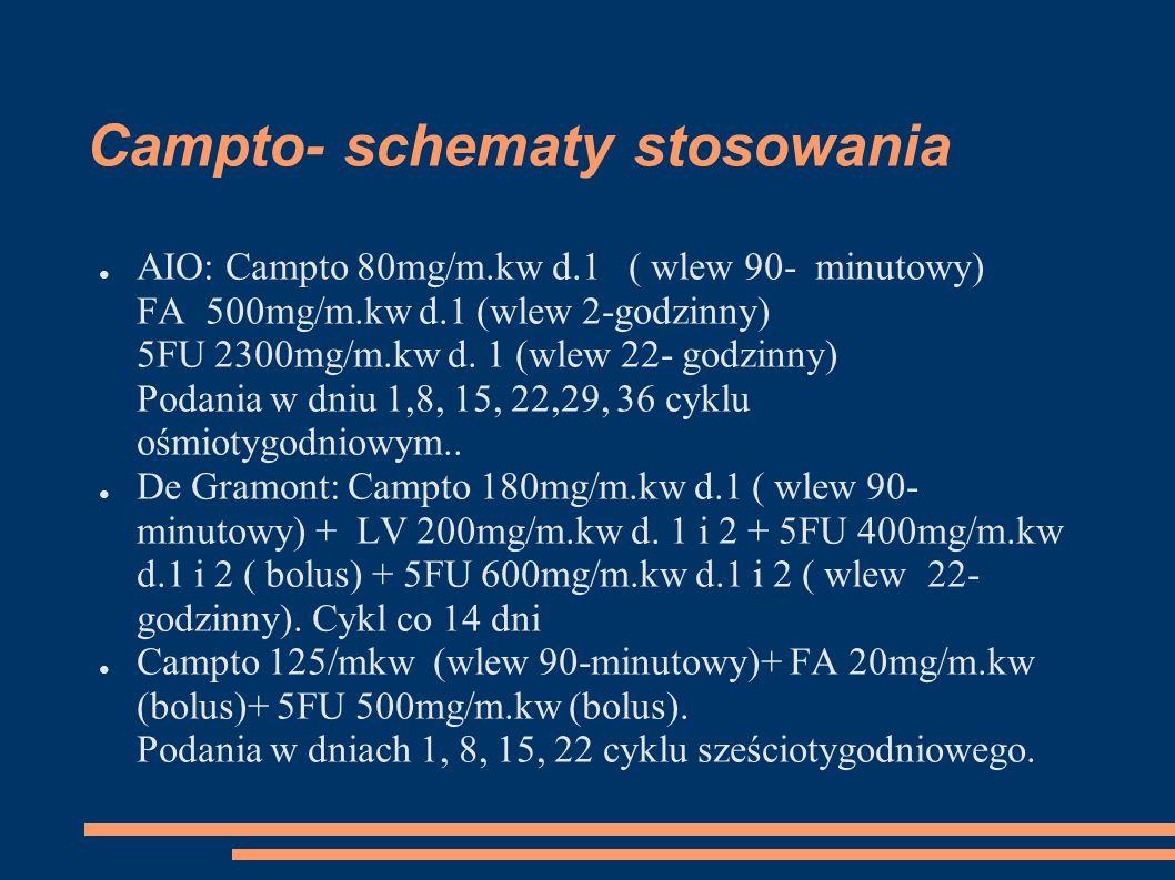 Campto- schematy stosowania AIO: Campto 80mg/m.kw d.1 ( wlew 90- minutowy) FA 500mg/m.kw d.1 (wlew 2-godzinny) 5FU 2300mg/m.kw d. 1 (wlew 22- godzinny