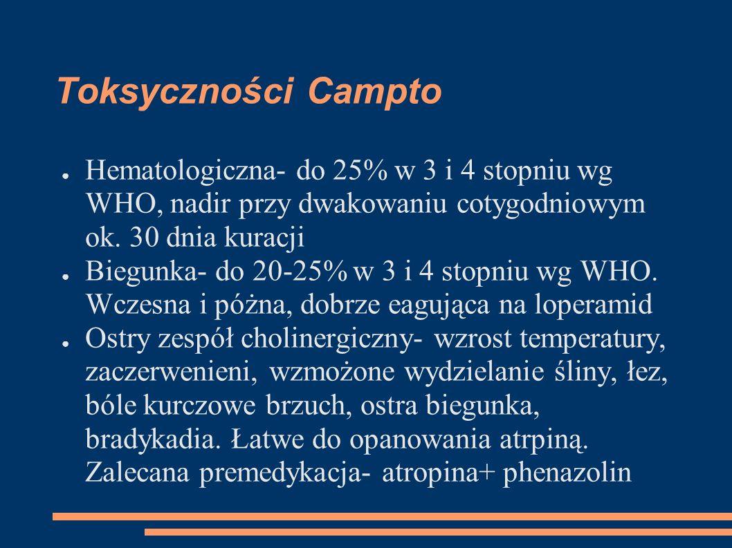 Toksyczności Campto Hematologiczna- do 25% w 3 i 4 stopniu wg WHO, nadir przy dwakowaniu cotygodniowym ok. 30 dnia kuracji Biegunka- do 20-25% w 3 i 4