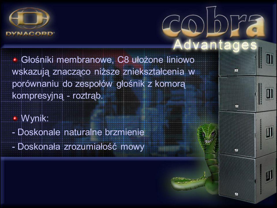 Głośniki membranowe, C8 ułożone liniowo wskazują znacząco niższe zniekształcenia w porównaniu do zespołów głośnik z komorą kompresyjną - roztrąb.