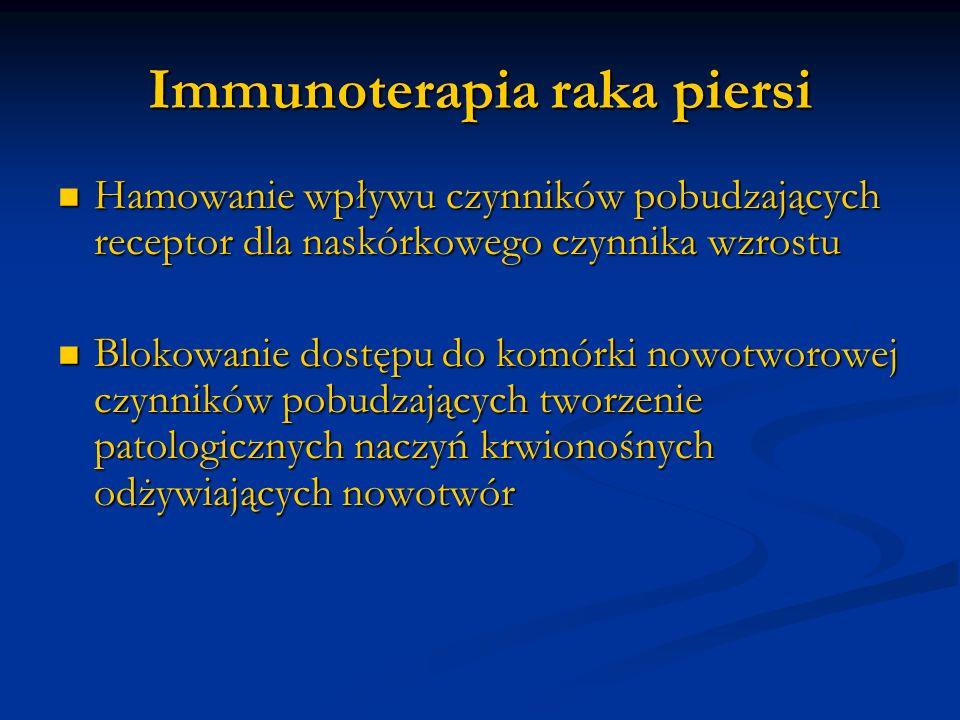 Immunoterapia raka piersi Hamowanie wpływu czynników pobudzających receptor dla naskórkowego czynnika wzrostu Hamowanie wpływu czynników pobudzających