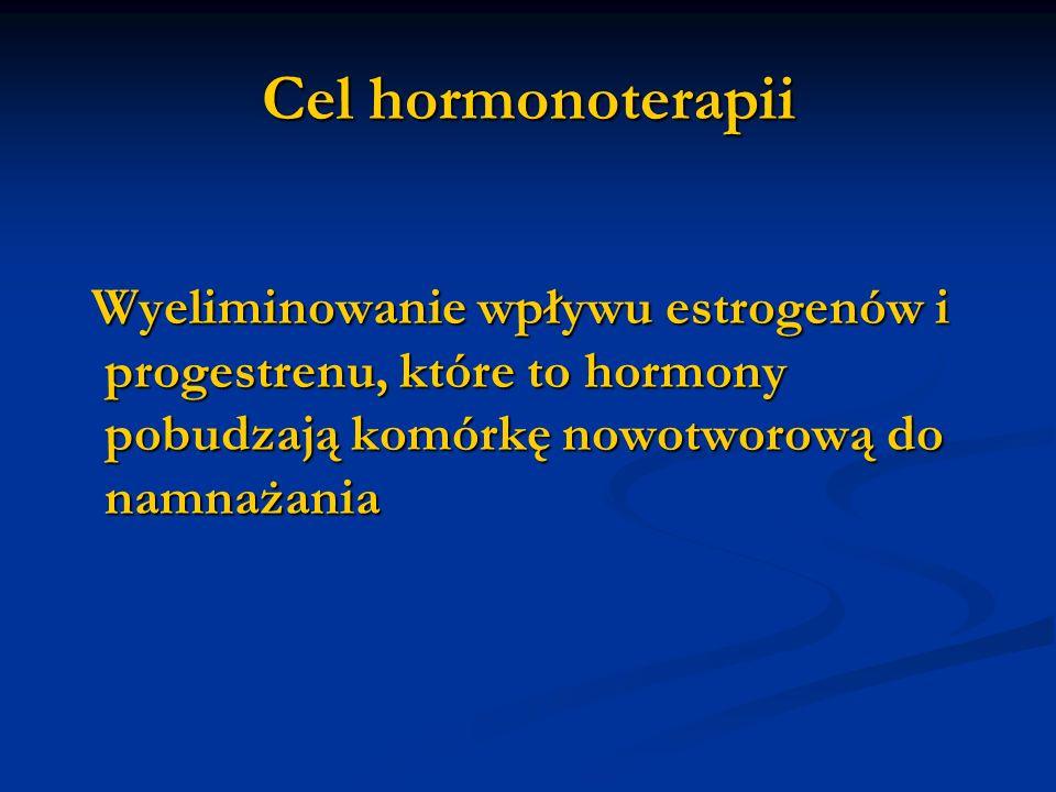 Cel hormonoterapii Wyeliminowanie wpływu estrogenów i progestrenu, które to hormony pobudzają komórkę nowotworową do namnażania Wyeliminowanie wpływu
