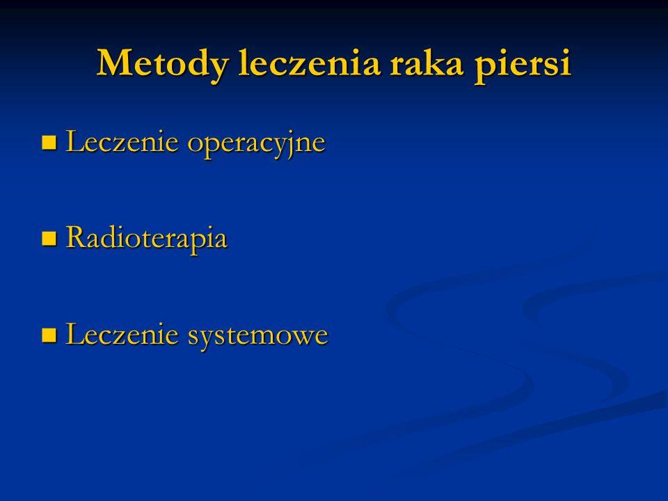 Metody leczenia raka piersi Leczenie operacyjne Leczenie operacyjne Radioterapia Radioterapia Leczenie systemowe Leczenie systemowe