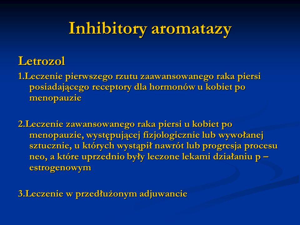 Inhibitory aromatazy Letrozol 1.Leczenie pierwszego rzutu zaawansowanego raka piersi posiadającego receptory dla hormonów u kobiet po menopauzie 2.Lec