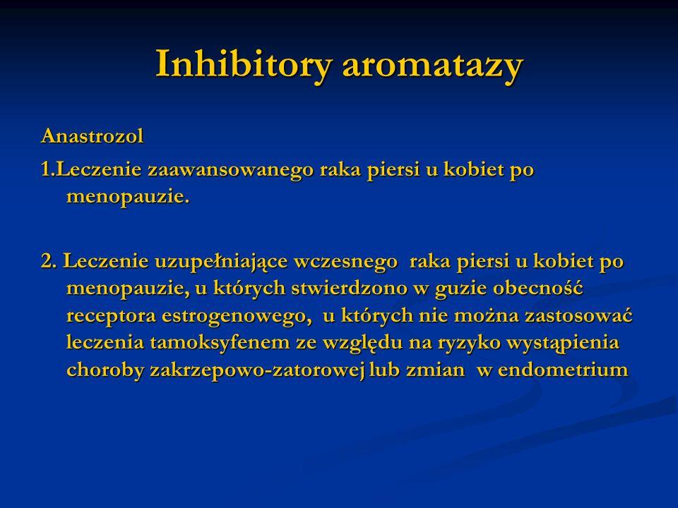 Inhibitory aromatazy Anastrozol 1.Leczenie zaawansowanego raka piersi u kobiet po menopauzie. 2. Leczenie uzupełniające wczesnego raka piersi u kobiet