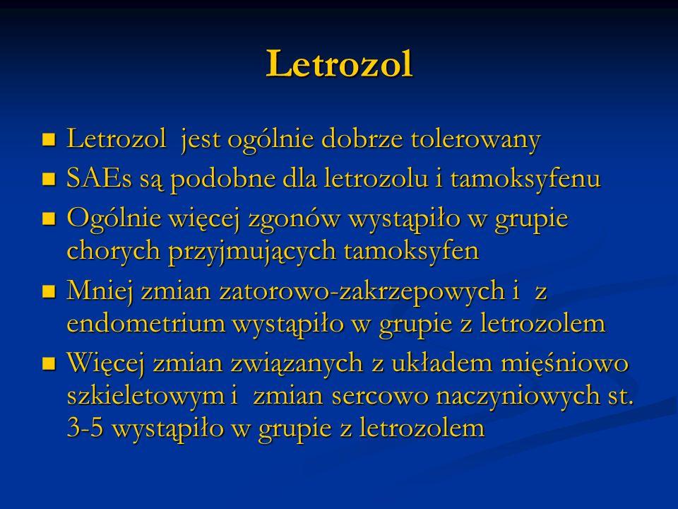 Letrozol Letrozol jest ogólnie dobrze tolerowany Letrozol jest ogólnie dobrze tolerowany SAEs są podobne dla letrozolu i tamoksyfenu SAEs są podobne d