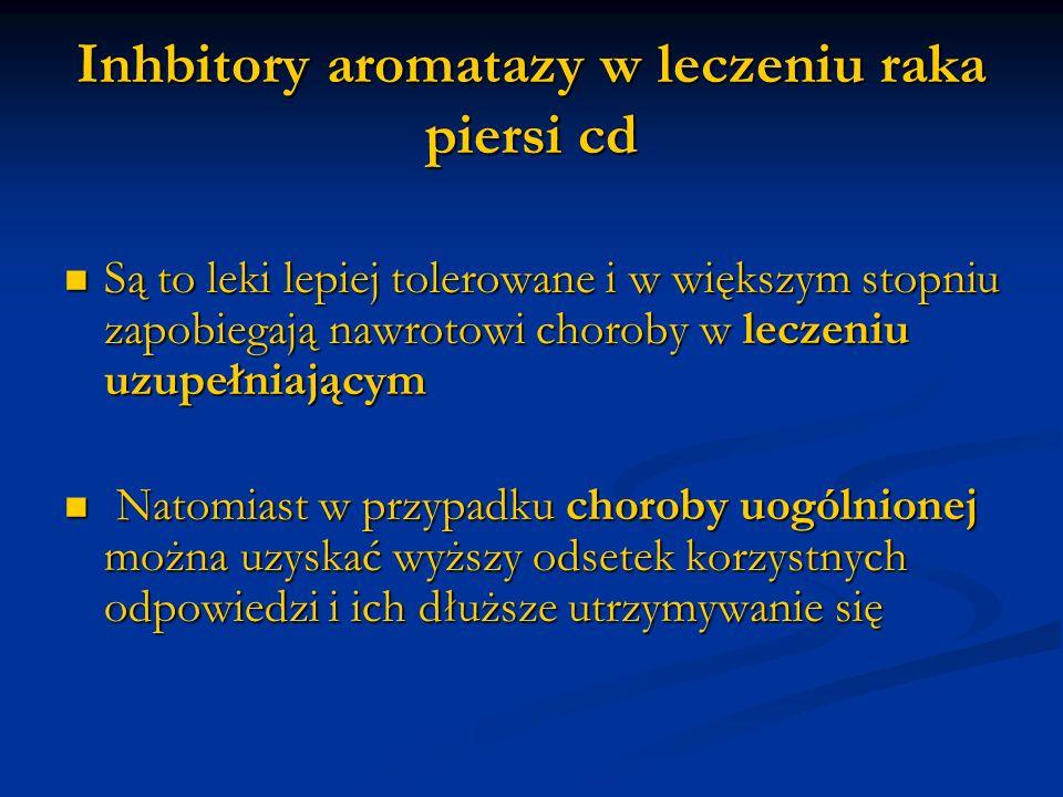 Inhbitory aromatazy w leczeniu raka piersi cd Są to leki lepiej tolerowane i w większym stopniu zapobiegają nawrotowi choroby w leczeniu uzupełniający