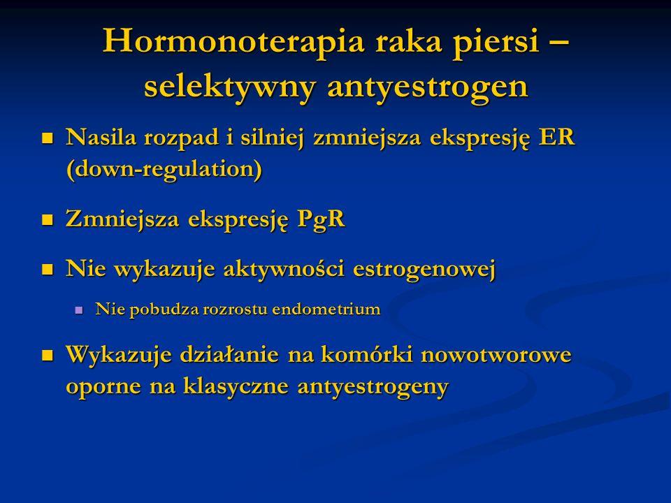 Hormonoterapia raka piersi – selektywny antyestrogen Nasila rozpad i silniej zmniejsza ekspresję ER (down-regulation) Nasila rozpad i silniej zmniejsz