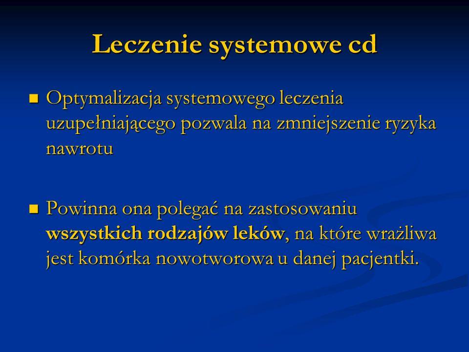 Leczenie systemowe cd Optymalizacja systemowego leczenia uzupełniającego pozwala na zmniejszenie ryzyka nawrotu Optymalizacja systemowego leczenia uzu