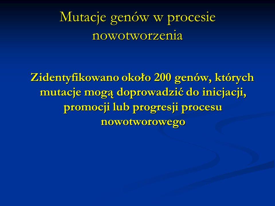 Geny, których uszkodzenie odpowiedzialne jest za proces nowotworzenia Protonkogeny Protonkogeny Geny supresorowe Geny supresorowe Geny mutatorowe Geny mutatorowe