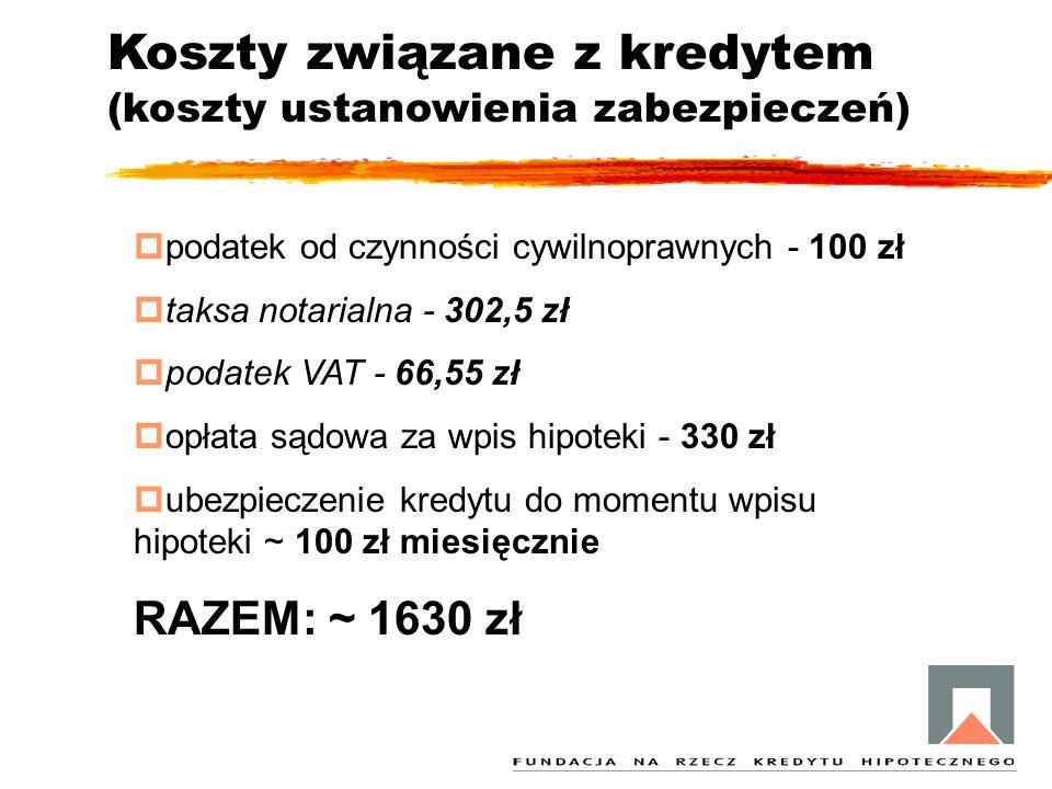 Koszty związane z kredytem (koszty ustanowienia zabezpieczeń) ppodatek od czynności cywilnoprawnych - 100 zł ptaksa notarialna - 302,5 zł ppodatek VAT