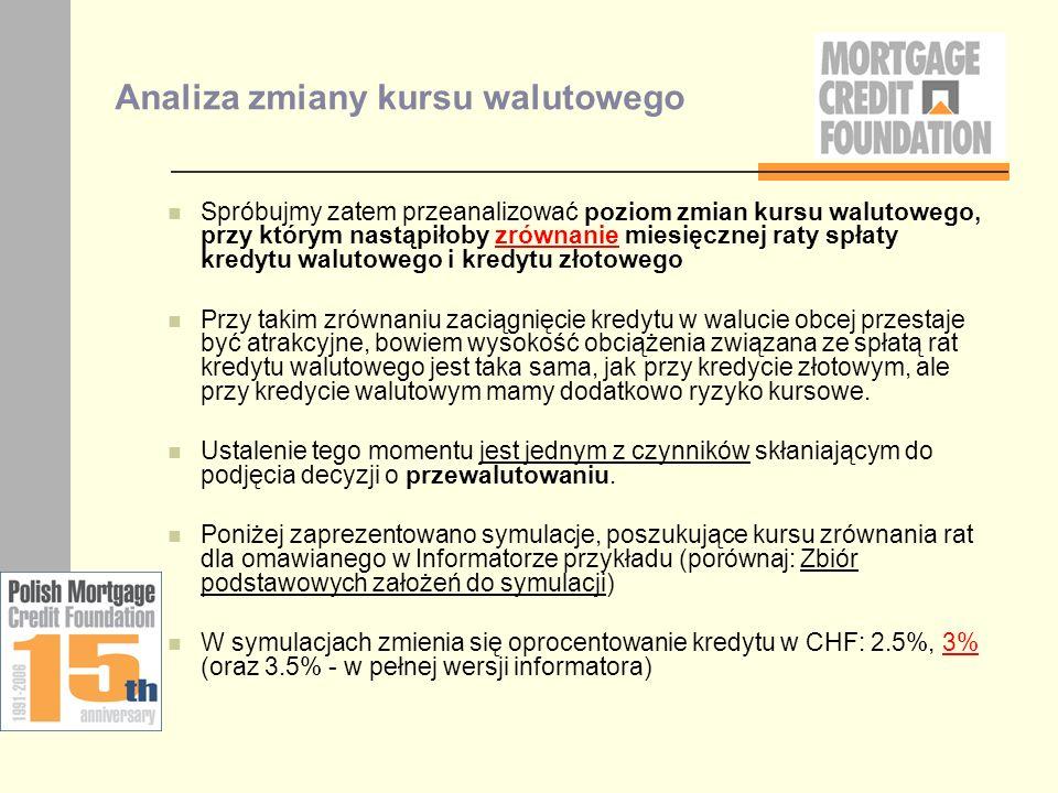 Analiza zmiany kursu walutowego Spróbujmy zatem przeanalizować poziom zmian kursu walutowego, przy którym nastąpiłoby zrównanie miesięcznej raty spłat