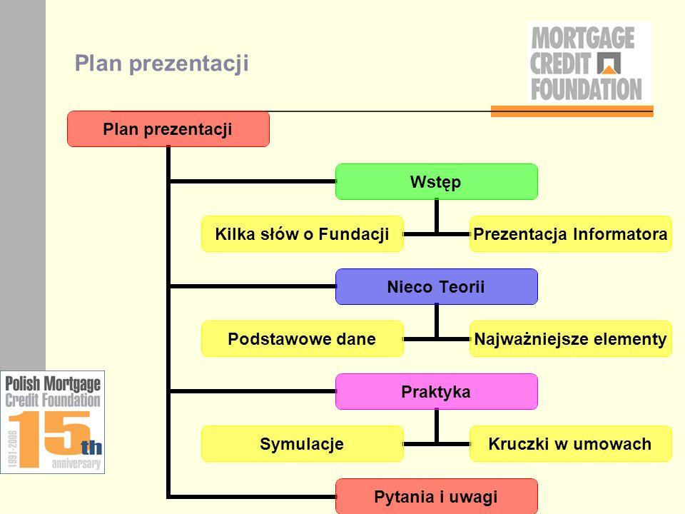 Plan prezentacji Wstęp Kilka słów o Fundacji Prezentacja Informatora Nieco Teorii Podstawowe dane Najważniejsze elementy Praktyka Symulacje Kruczki w