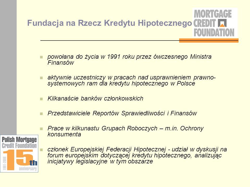 Fundacja na Rzecz Kredytu Hipotecznego powołana do życia w 1991 roku przez ówczesnego Ministra Finansów aktywnie uczestniczy w pracach nad usprawnieni