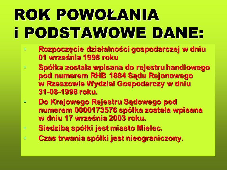 ROK POWOŁANIA i PODSTAWOWE DANE: Rozpoczęcie działalności gospodarczej w dniu 01 września 1998 roku Rozpoczęcie działalności gospodarczej w dniu 01 wr