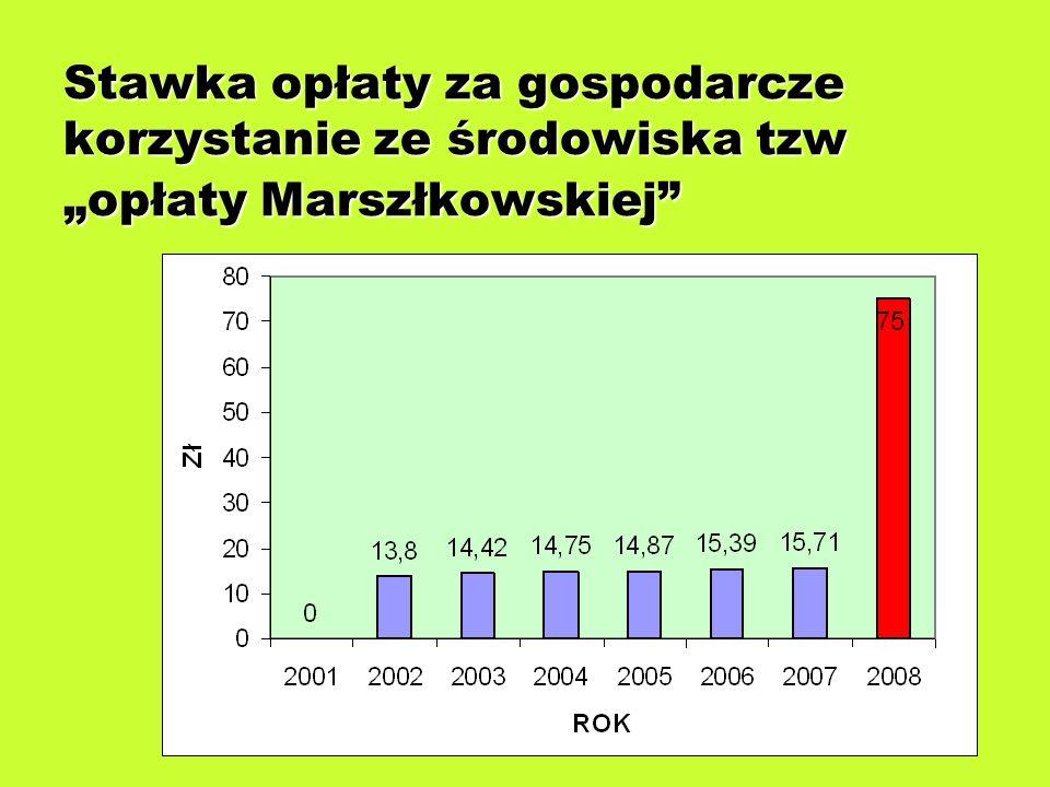 Stawka opłaty za gospodarcze korzystanie ze środowiska tzw opłaty Marszłkowskiej Stawka opłaty za gospodarcze korzystanie ze środowiska tzw opłaty Mar