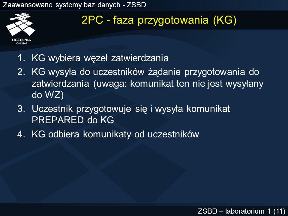 Zaawansowane systemy baz danych - ZSBD ZSBD – laboratorium 1 (11) 2PC - faza przygotowania (KG) 1.KG wybiera węzeł zatwierdzania 2.KG wysyła do uczest