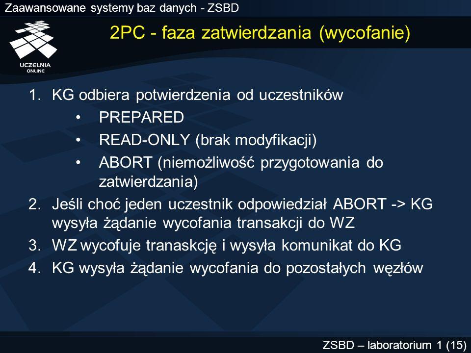 Zaawansowane systemy baz danych - ZSBD ZSBD – laboratorium 1 (15) 2PC - faza zatwierdzania (wycofanie) 1.KG odbiera potwierdzenia od uczestników PREPA