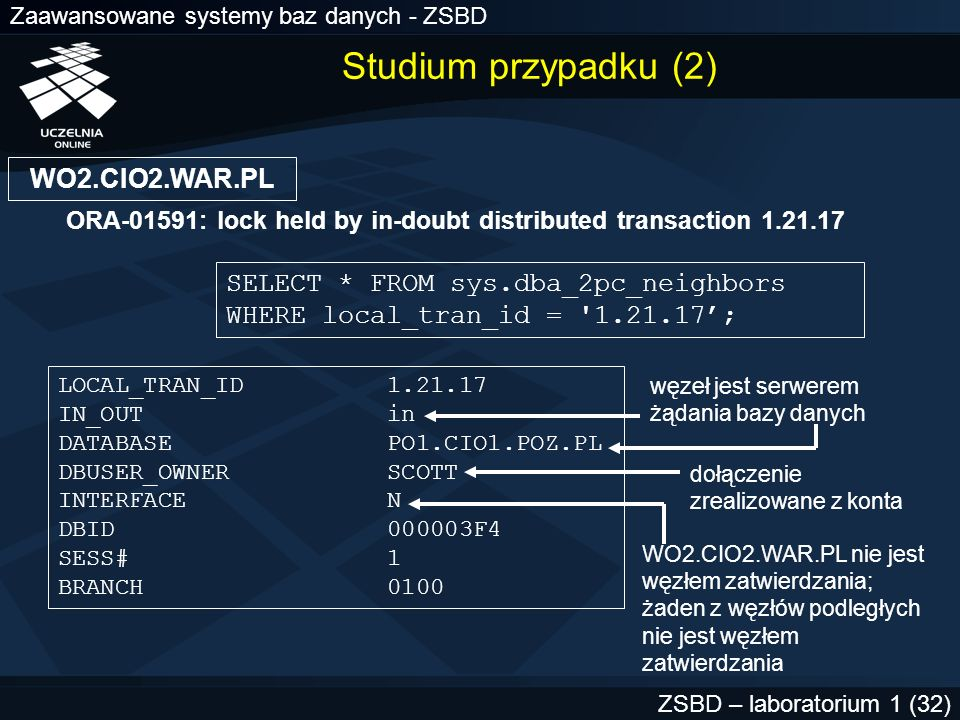 Zaawansowane systemy baz danych - ZSBD ZSBD – laboratorium 1 (33) Znalezienie identyfikatora transakcji globalnej w węźle WO2.CIO2.WAR.PL na podstawie indntyfikatora transakcji lokalnej SELECT local_tran_id, global_tran_id FROM sys.dba_2pc_pending WHERE local_tran_id = 1.21.17; LOCAL_TRAN_ID GLOBAL_TRAN_ID ------------- -------------------------------- 1.21.17 PO1.CIO1.POZ.PL.55d1c563.1.93.29 WO2.CIO2.WAR.PL Studium przypadku (3)