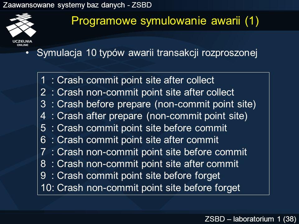 Zaawansowane systemy baz danych - ZSBD ZSBD – laboratorium 1 (39) Programowe symulowanie awarii (2) Ogólna składnia polecenia COMMIT COMMENT ORA-2PC-CRASH-TEST-n ; Przykład: symulowanie awarii nr 5 COMMIT COMMENT ORA-2PC-CRASH-TEST-5 ;