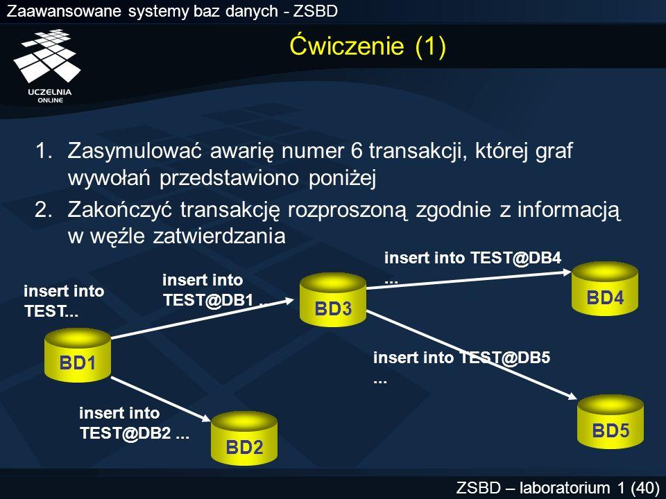 Zaawansowane systemy baz danych - ZSBD ZSBD – laboratorium 1 (41) Ćwiczenie (2) Przygotowanie środowiska –w każdej z baz danych BD1 do BD5 utworzyć tabelę TEST z jednym atrybutem typu numerycznego –w BD3 utworzyć wyzwalacz AFTER INSERT na tabeli TEST; wyzwalacz ten ma propagować rekordy wstawione do tabel TEST w bazach DB4 i BD5