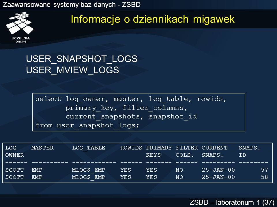 Zaawansowane systemy baz danych - ZSBD ZSBD – laboratorium 1 (37) USER_SNAPSHOT_LOGS USER_MVIEW_LOGS select log_owner, master, log_table, rowids, prim