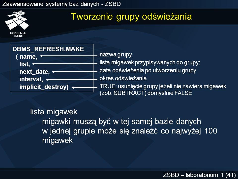 Zaawansowane systemy baz danych - ZSBD ZSBD – laboratorium 1 (41) Tworzenie grupy odświeżania DBMS_REFRESH.MAKE ( name, list, next_date, interval, imp