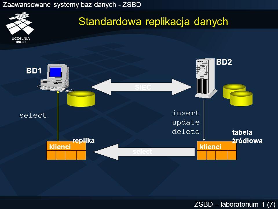 Zaawansowane systemy baz danych - ZSBD ZSBD – laboratorium 1 (7) BD2 BD1 SIEĆ klienci tabela źródłowa replika select insert update delete Standardowa