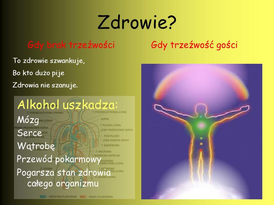 Zdrowie? Alkohol uszkadza: Mózg Serce Wątrobę Przewód pokarmowy Pogarsza stan zdrowia całego organizmu To zdrowie szwankuje, Bo kto dużo pije Zdrowia