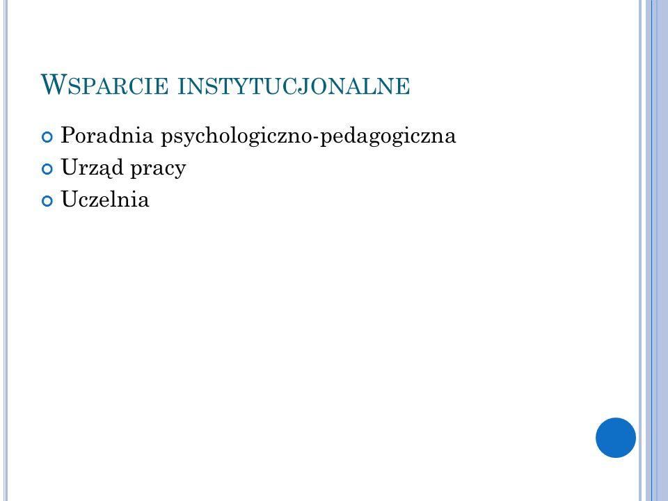 W SPARCIE INSTYTUCJONALNE Poradnia psychologiczno-pedagogiczna Urząd pracy Uczelnia