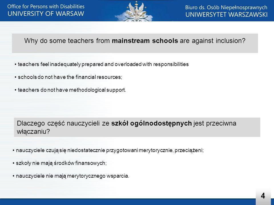 5 Inclusive education website.Why. 1.Brak systemu wsparcia merytorycznego dla nauczycieli.