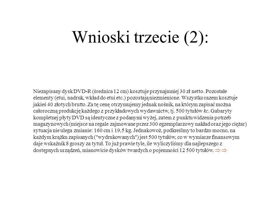 Wnioski trzecie (2): Niezapisany dysk DVD-R (średnica 12 cm) kosztuje przynajmniej 30 zł netto.