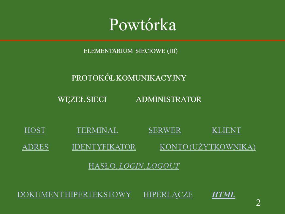 2 Powtórka ELEMENTARIUM SIECIOWE (III) HOSTTERMINALSERWERKLIENT WĘZEŁ SIECI PROTOKÓŁ KOMUNIKACYJNY ADRESIDENTYFIKATOR ADMINISTRATOR KONTO (UŻYTKOWNIKA) HASŁO, LOGIN, LOGOUT DOKUMENT HIPERTEKSTOWY HIPERŁĄCZE HTML