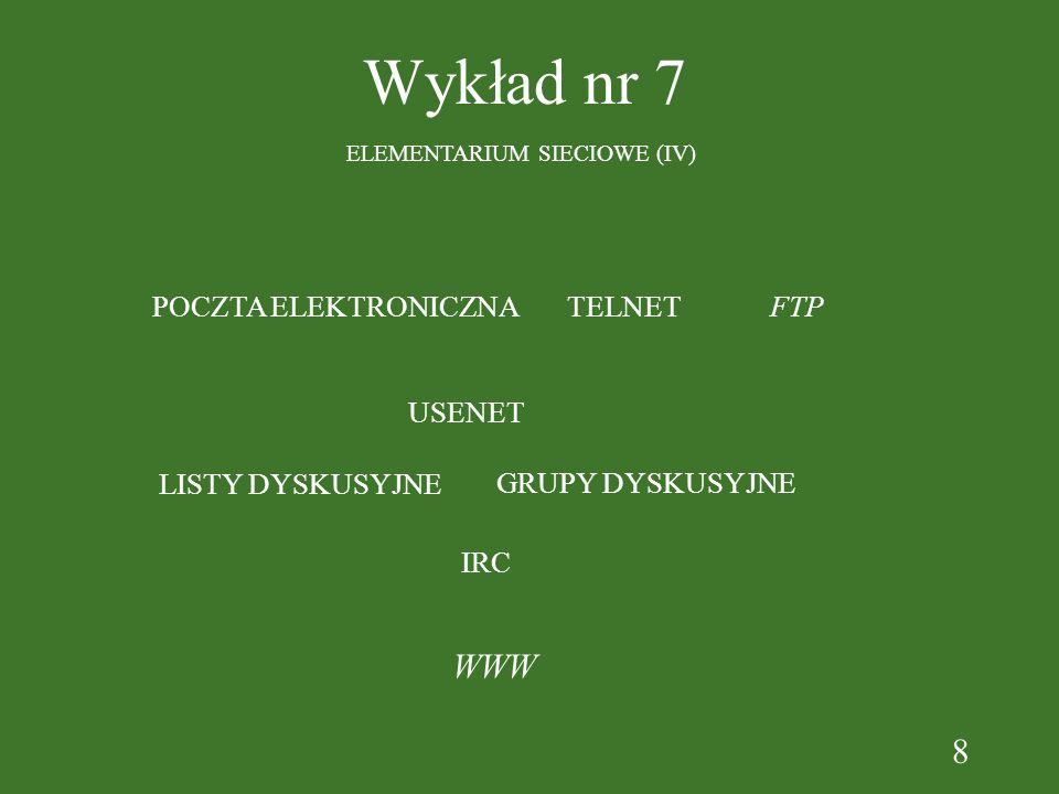 8 Wykład nr 7 ELEMENTARIUM SIECIOWE (IV) TELNETPOCZTA ELEKTRONICZNAFTP WWW LISTY DYSKUSYJNE GRUPY DYSKUSYJNE IRC USENET