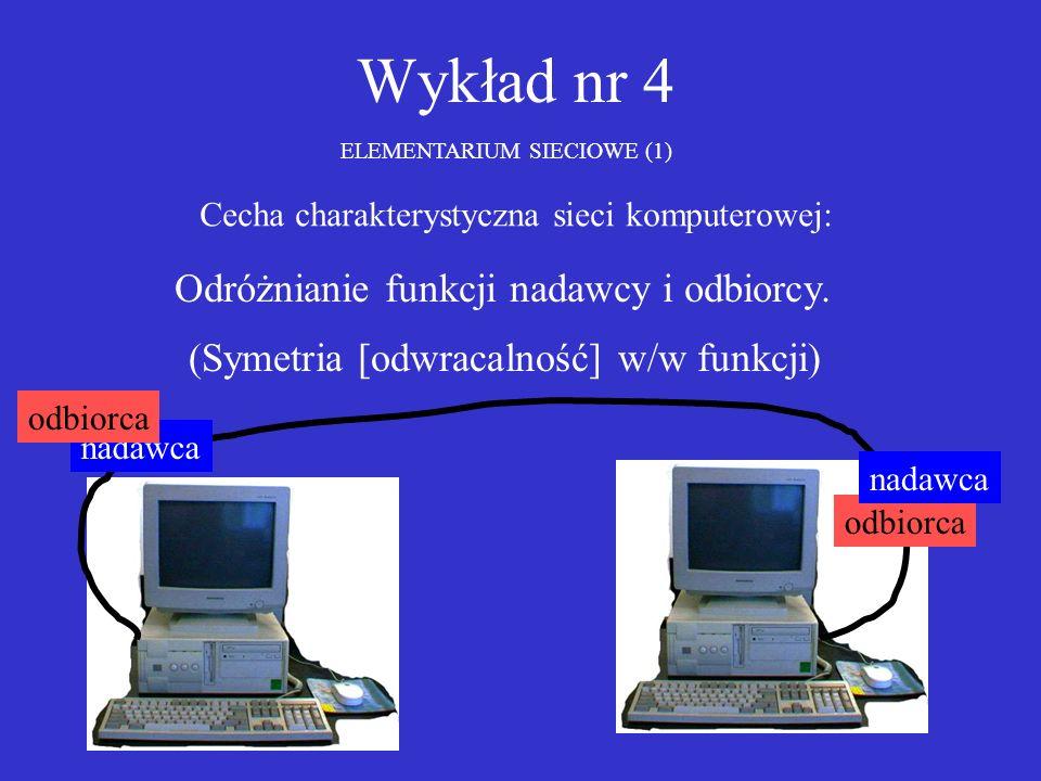 Wykład nr 4 ELEMENTARIUM SIECIOWE (1) Cecha charakterystyczna sieci komputerowej: Odróżnianie funkcji nadawcy i odbiorcy. nadawca odbiorca nadawca (Sy