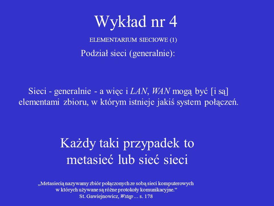 Wykład nr 4 ELEMENTARIUM SIECIOWE (1) Podział sieci (generalnie): Sieci - generalnie - a więc i LAN, WAN mogą być [i są] elementami zbioru, w którym i