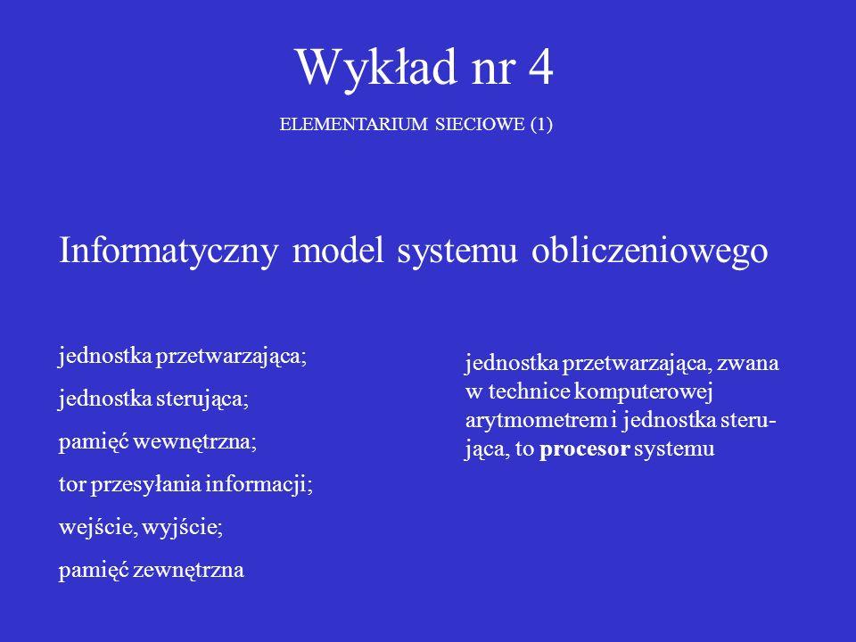 Wykład nr 4 Informatyczny model systemu obliczeniowego ELEMENTARIUM SIECIOWE (1) jednostka przetwarzająca; jednostka sterująca; pamięć wewnętrzna; tor