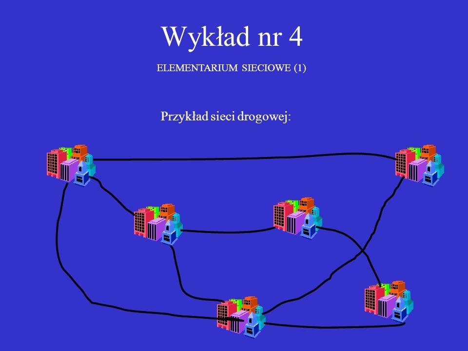 Wykład nr 4 ELEMENTARIUM SIECIOWE (1) Przykład sieci drogowej: