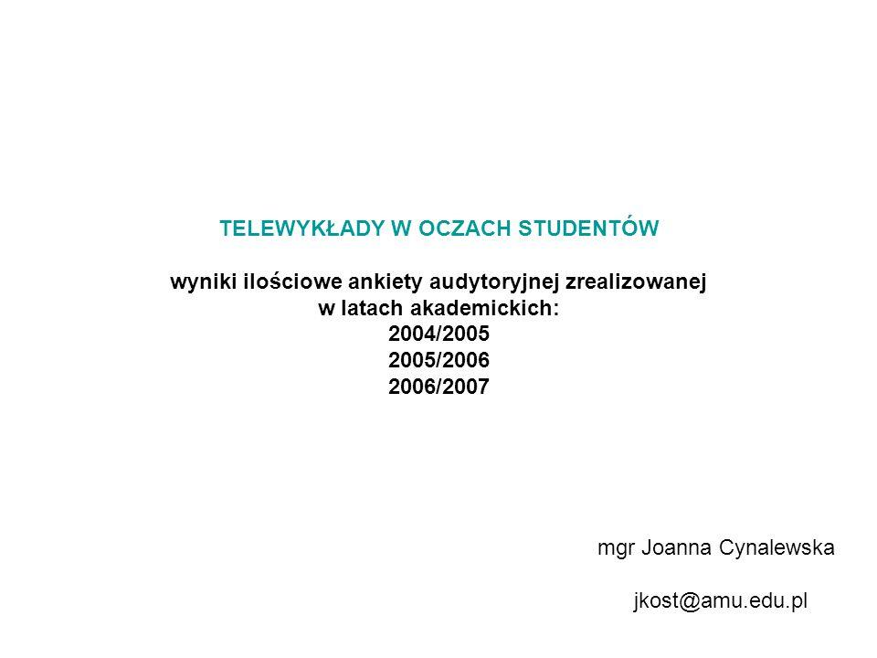 TEQUILA\ TELEWYKŁADY W OCZACH STUDENTÓW wyniki ilościowe ankiety audytoryjnej zrealizowanej w latach akademickich: 2004/2005 2005/2006 2006/2007 mgr Joanna Cynalewska jkost@amu.edu.pl