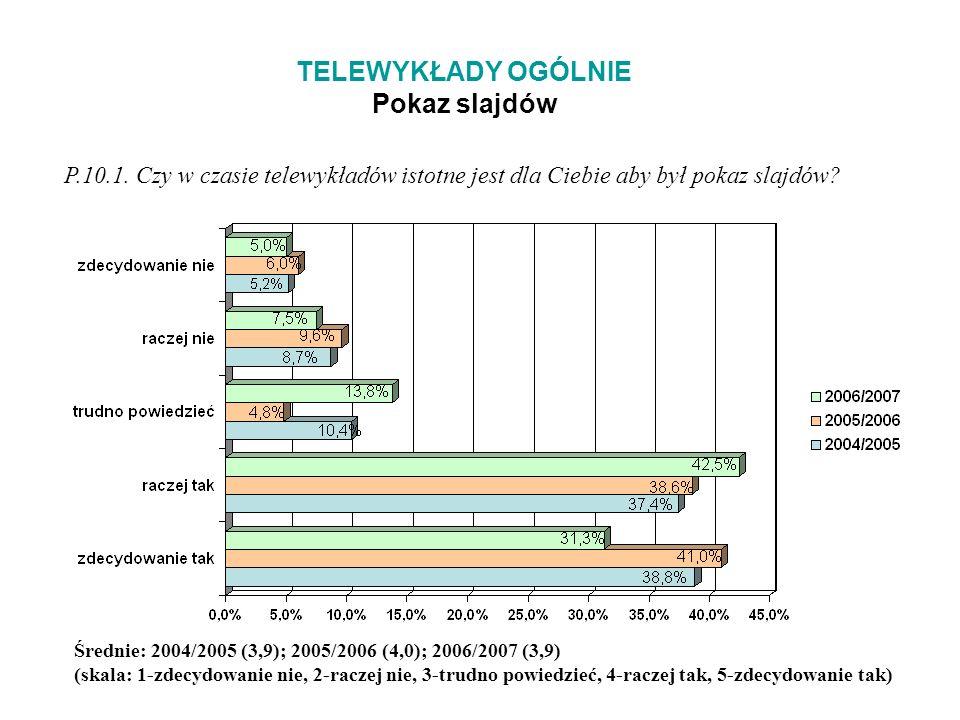 TELEWYKŁADY OGÓLNIE Pokaz slajdów P.10.1.