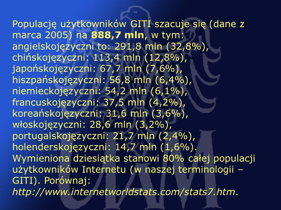 20 Populację użytkowników GITI szacuje się (dane z marca 2005) na 888,7 mln, w tym: angielskojęzyczni to: 291,8 mln (32,8%), chińskojęzyczni: 113,4 ml