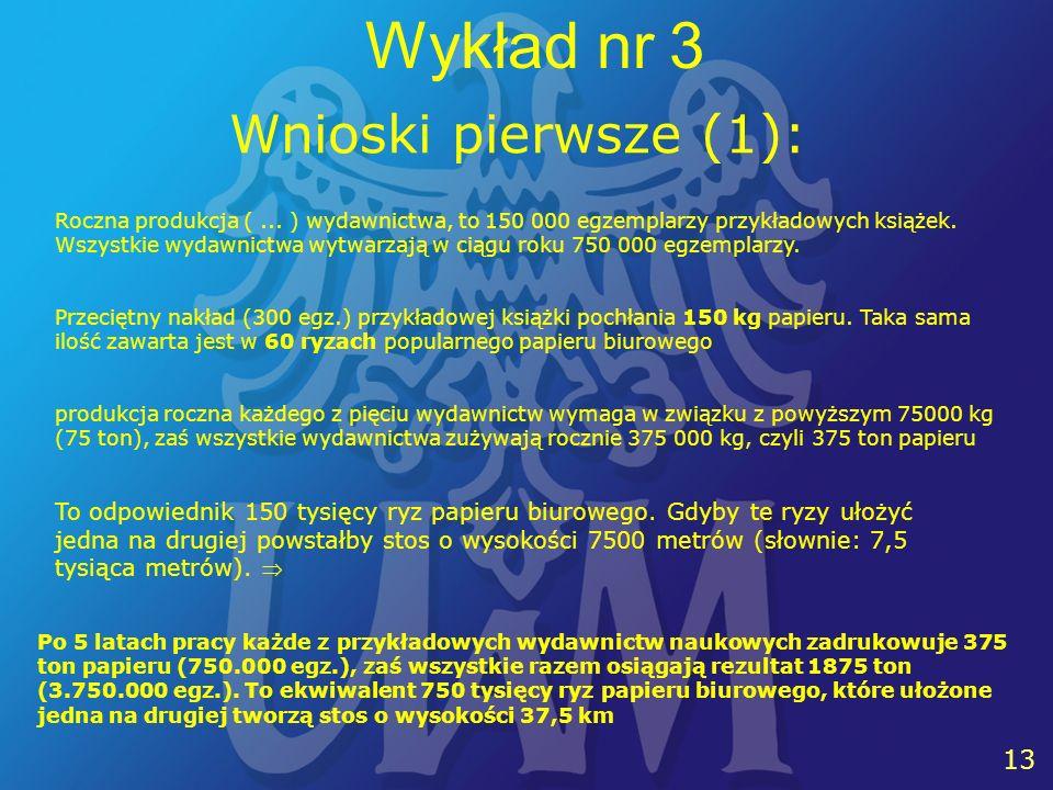 13 Wykład nr 3 Wnioski pierwsze (1): Roczna produkcja (...