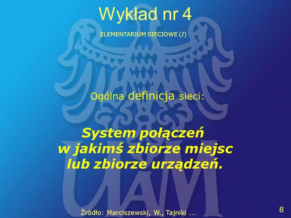 11 8 Wykład nr 4 ELEMENTARIUM SIECIOWE (I) Ogólna definicja sieci: System połączeń w jakimś zbiorze miejsc lub zbiorze urządzeń. Źródło: Marciszewski,