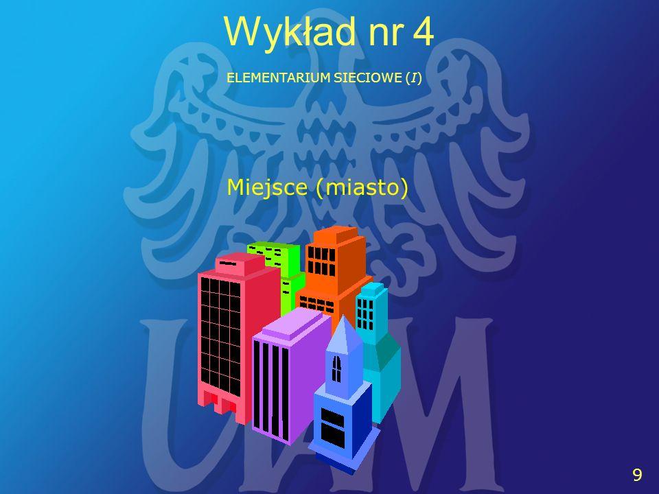 12 9 Wykład nr 4 ELEMENTARIUM SIECIOWE (I) Miejsce (miasto)