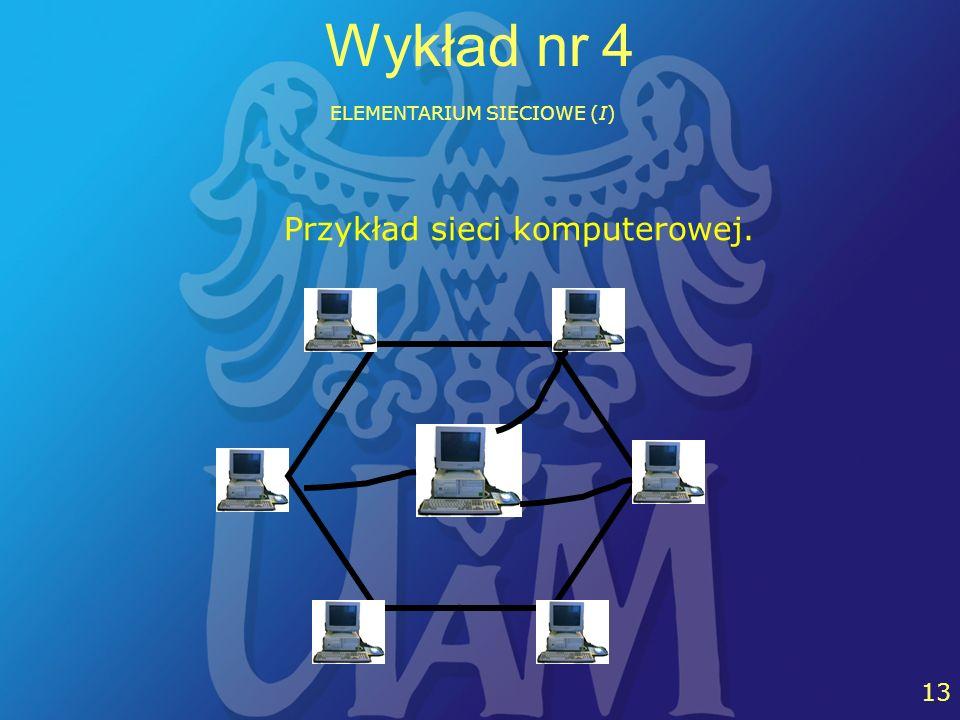 16 13 Wykład nr 4 ELEMENTARIUM SIECIOWE (I) Przykład sieci komputerowej.