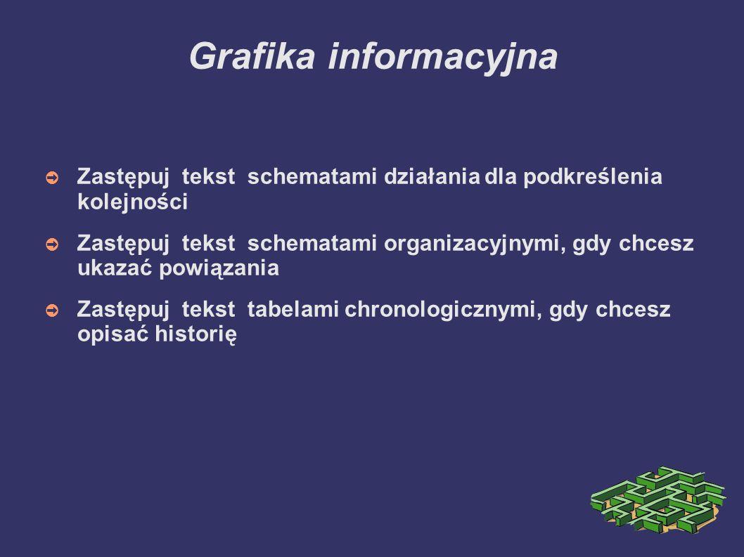 Grafika informacyjna Zastępuj tekst schematami działania dla podkreślenia kolejności Zastępuj tekst schematami organizacyjnymi, gdy chcesz ukazać powi