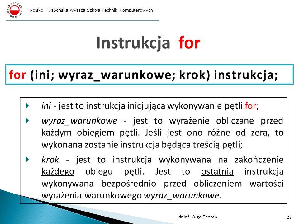 Instrukcja for ini - jest to instrukcja inicjująca wykonywanie pętli for; wyraz_warunkowe - jest to wyrażenie obliczane przed każdym obiegiem pętli.