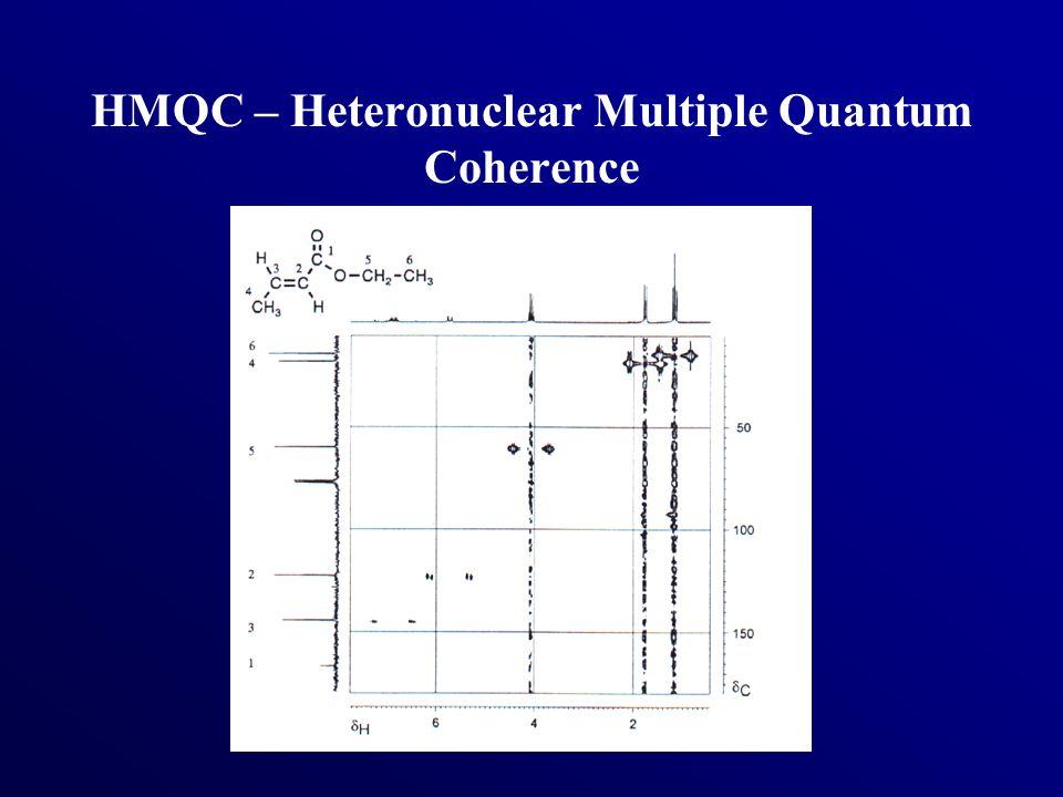 HMQC – Heteronuclear Multiple Quantum Coherence