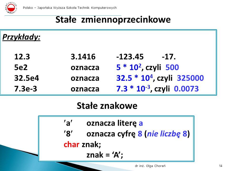 Stałe zmiennoprzecinkowe Przykłady: 12.33.1416-123.45-17. 5e2oznacza 5 * 10 2, czyli 500 32.5e4oznacza32.5 * 10 4, czyli 325000 7.3e-3oznacza7.3 * 10
